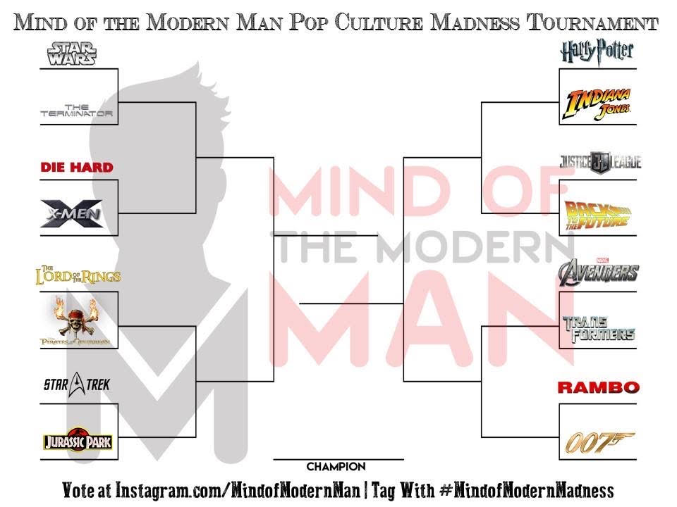 Mind of Modern Man March Madness – Favorite Modern Man Film Franchises!